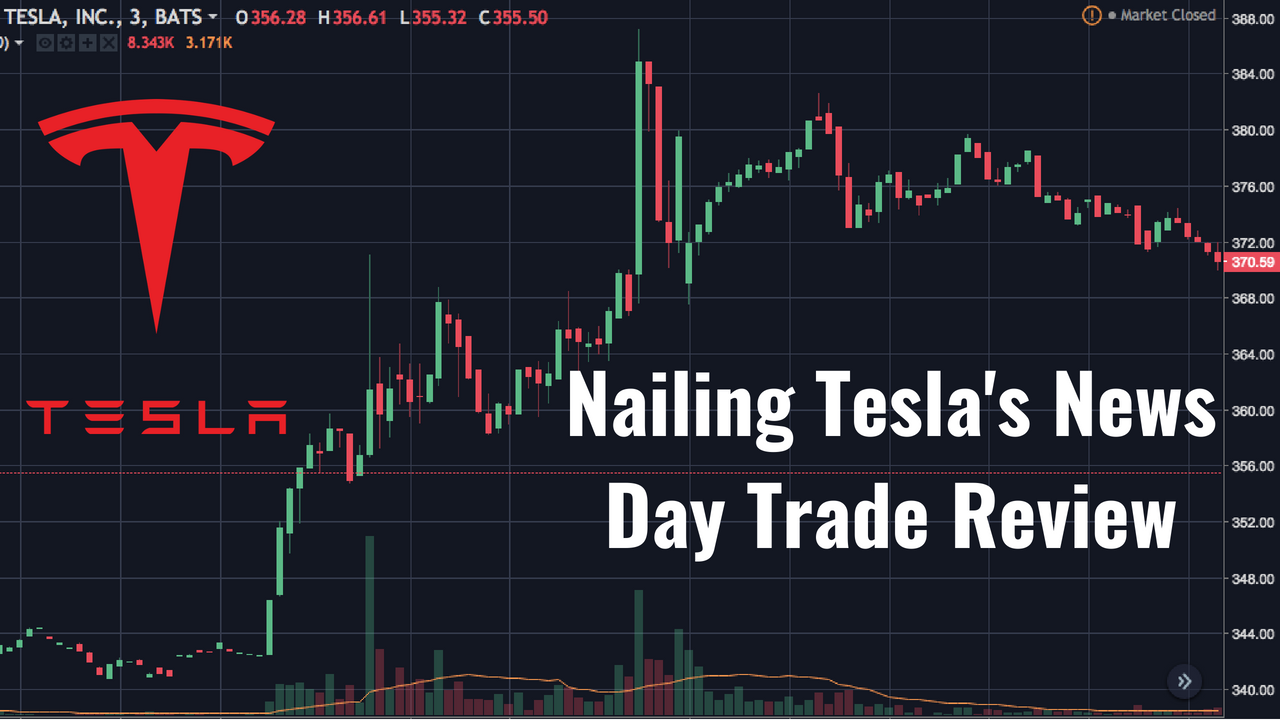 Tesla Trade In >> How To Day Trade Tesla Momentum News Play Bulls On Wall