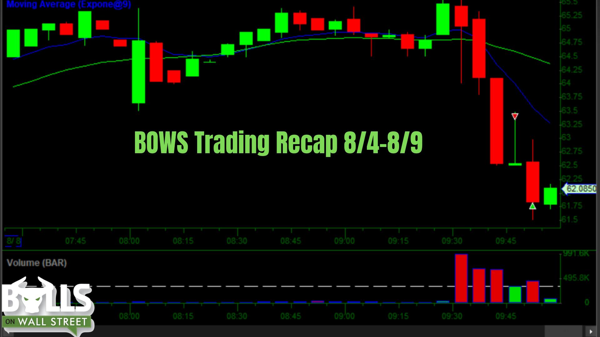 trading recap